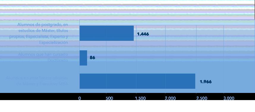 grafico balance Oferta y demanda