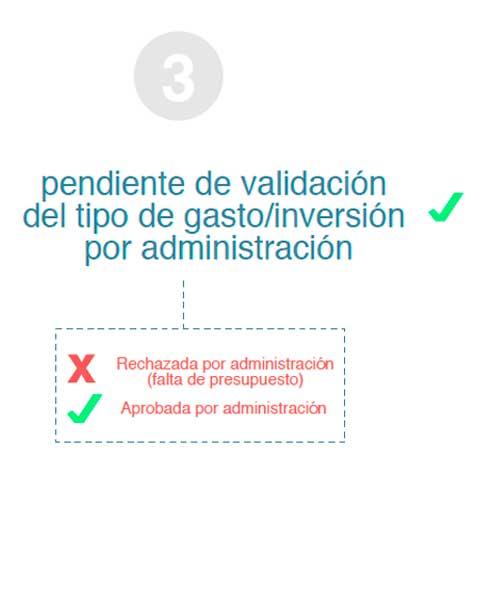 compras gerencia paso 3 Cómo solicitar una compra Estudiar en Universidad Privada Madrid