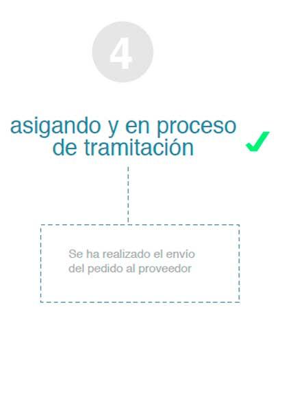 compras gerencia paso 4 Cómo solicitar una compra Estudiar en Universidad Privada Madrid