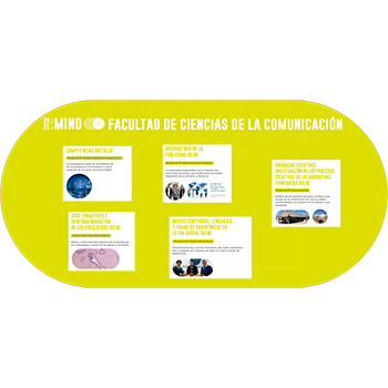 comunicacion ufv mind on