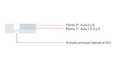 edificios 04 ufv web En nuestro campus Estudiar en Universidad Privada Madrid