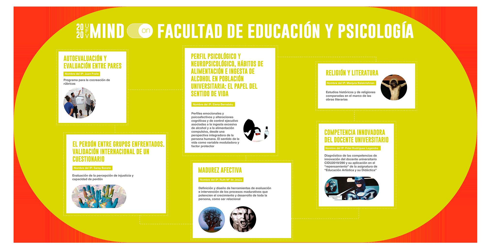 educación psicología ufv