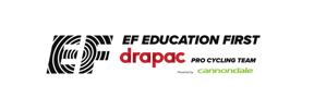 ef education first drapac Becas y oportunidades Estudiar en Universidad Privada Madrid