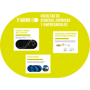 facultad juridicas empresariales mind on Mind on Estudiar en Universidad Privada Madrid