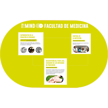 facultad medicin ufv mind on