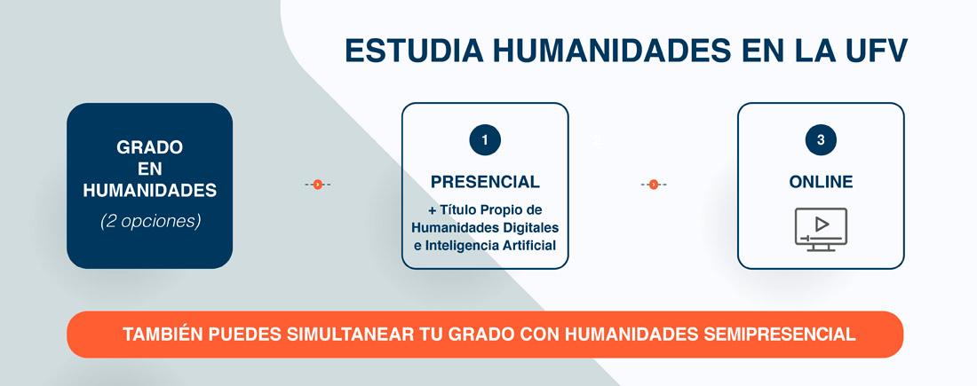humanidades online presencial ufv Humanidades Estudiar en Universidad Privada Madrid