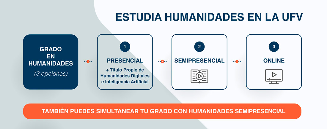 humanidades ufv Humanidades Estudiar en Universidad Privada Madrid