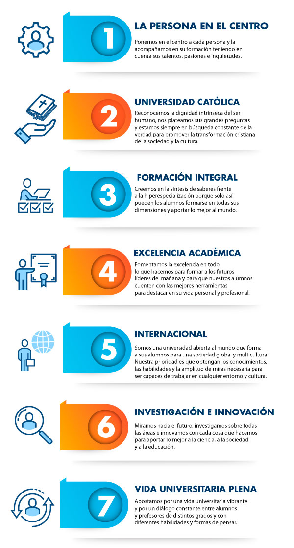 infografia sobre ufv movil Borrador Estudiar en Universidad Privada Madrid