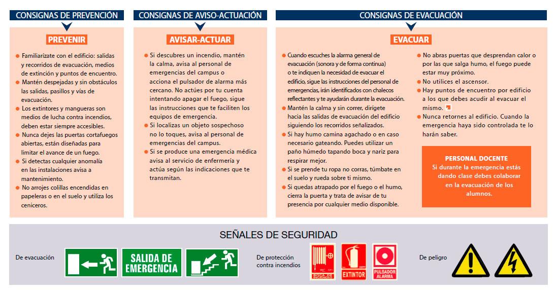 recomendaciones emergencia gerencia ufv En el mantenimiento de los espacios Estudiar en Universidad Privada Madrid