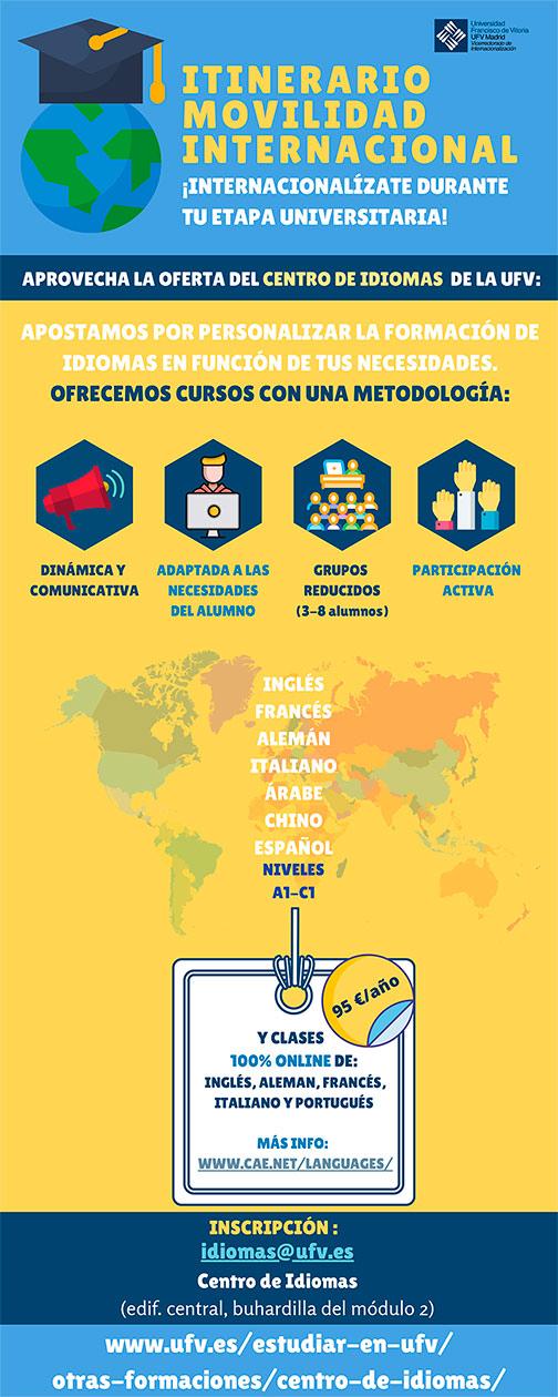 recorrido movilidad internacional 02 web Itinerario internacional para alumnos de 1º Estudiar en Universidad Privada Madrid