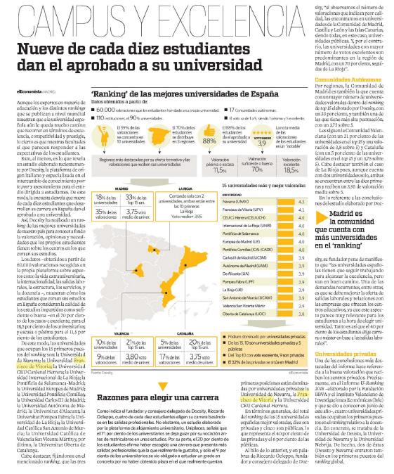 La UFV se posiciona como la segunda Universidad más valorada por los alumnos La UFV se posiciona como la segunda Universidad más valorada por los alumnos Estudiar en Universidad Privada Madrid