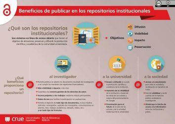 OA2 grande.jpg 354x251 El acceso abierto open access Estudiar en Universidad Privada Madrid
