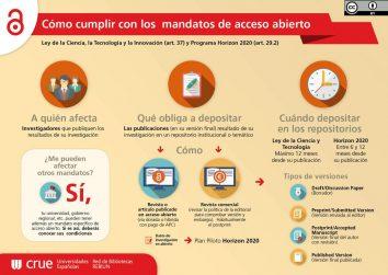 OA3 grande 354x251 El acceso abierto open access Estudiar en Universidad Privada Madrid