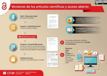 OA4 grande 354x251 El acceso abierto open access Estudiar en Universidad Privada Madrid