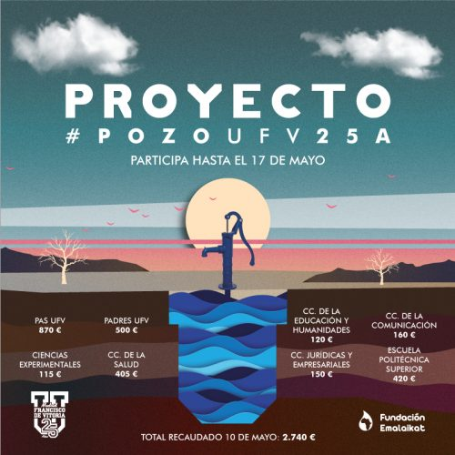 proyecto pozo ufv 25 800x800 e1557486841409 Proyecto #PozoUFV25A