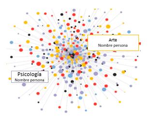 1 4 Congreso internacional psicología jóvenes investigadores. Enero 2020. Estudiar en Universidad Privada Madrid