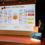 ciberseguridad ufv 3 150x150 La UFV acoge la I Conferencia Internacional Ciberseguridad en la Transformación Digital Estudiar en Universidad Privada Madrid