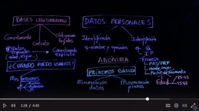 Captura de pantalla 2020 01 23 a las 9.28.49 e1579768191708 I Semana de la Protección de Datos Personales y la Ciberseguridad en la UFV Estudiar en Universidad Privada Madrid