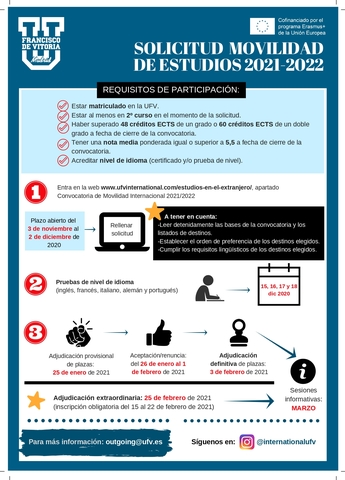 Convocatoria Movilidad Estudios Movilidad Internacional para el curso 2021/2022 Estudiar en Universidad Privada Madrid