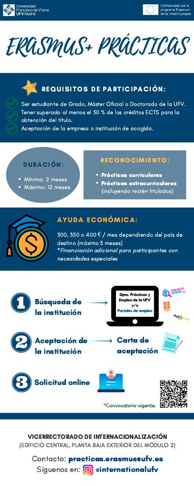 erasmus practicas ufv internacional infografia 02 Programa Erasmus + Prácticas Estudiar en Universidad Privada Madrid