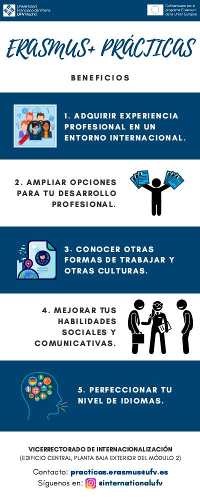 erasmus practicas ufv internacional infografia Programa Erasmus + Prácticas Estudiar en Universidad Privada Madrid